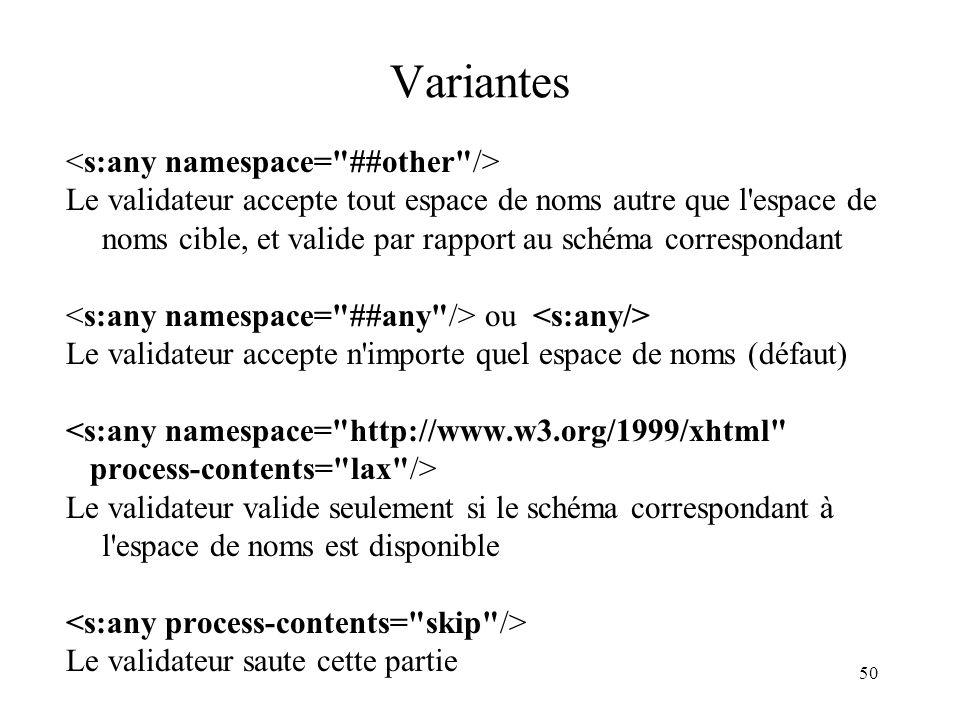 50 Variantes Le validateur accepte tout espace de noms autre que l'espace de noms cible, et valide par rapport au schéma correspondant ou Le validateu