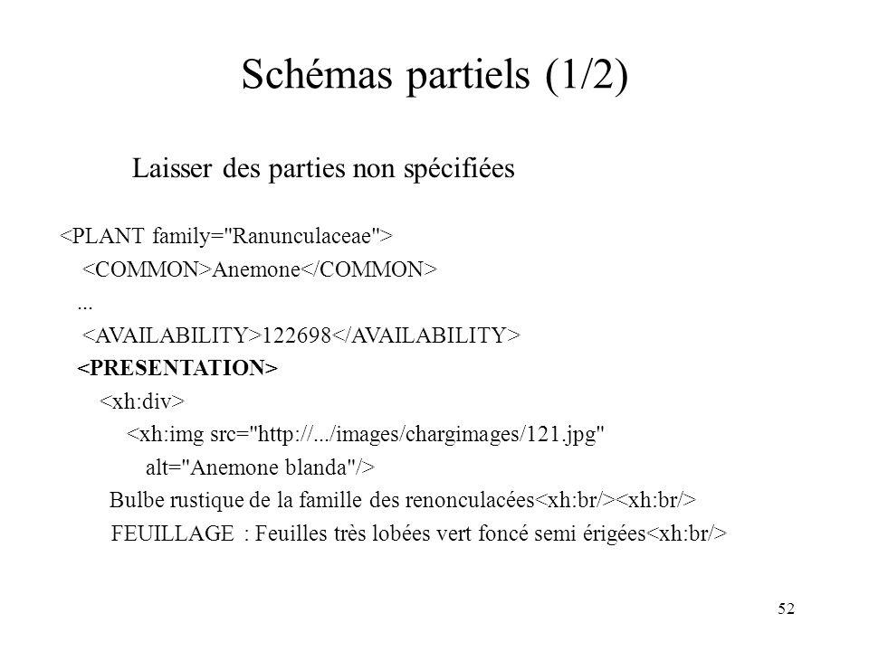 52 Schémas partiels (1/2) Laisser des parties non spécifiées Anemone... 122698 <xh:img src=