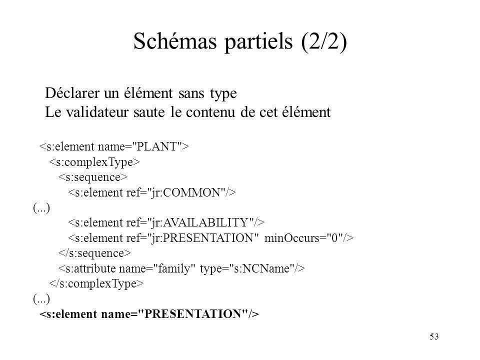 53 Schémas partiels (2/2) Déclarer un élément sans type Le validateur saute le contenu de cet élément (...) (...)