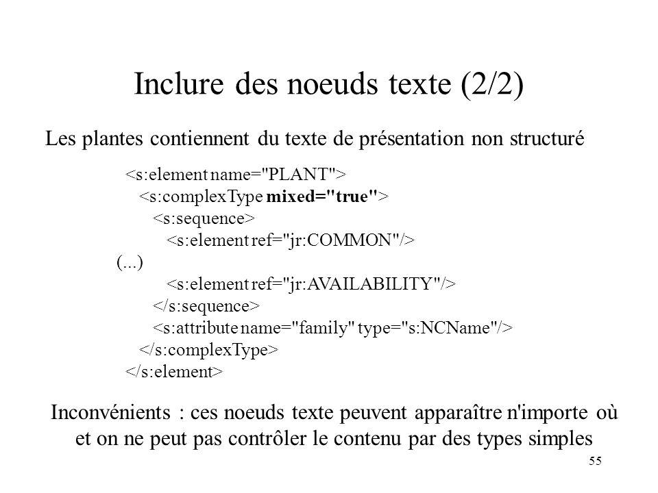 55 Inclure des noeuds texte (2/2) Les plantes contiennent du texte de présentation non structuré (...) Inconvénients : ces noeuds texte peuvent appara