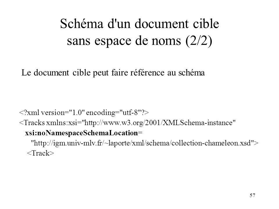 57 Schéma d'un document cible sans espace de noms (2/2) Le document cible peut faire référence au schéma <Tracks xmlns:xsi=