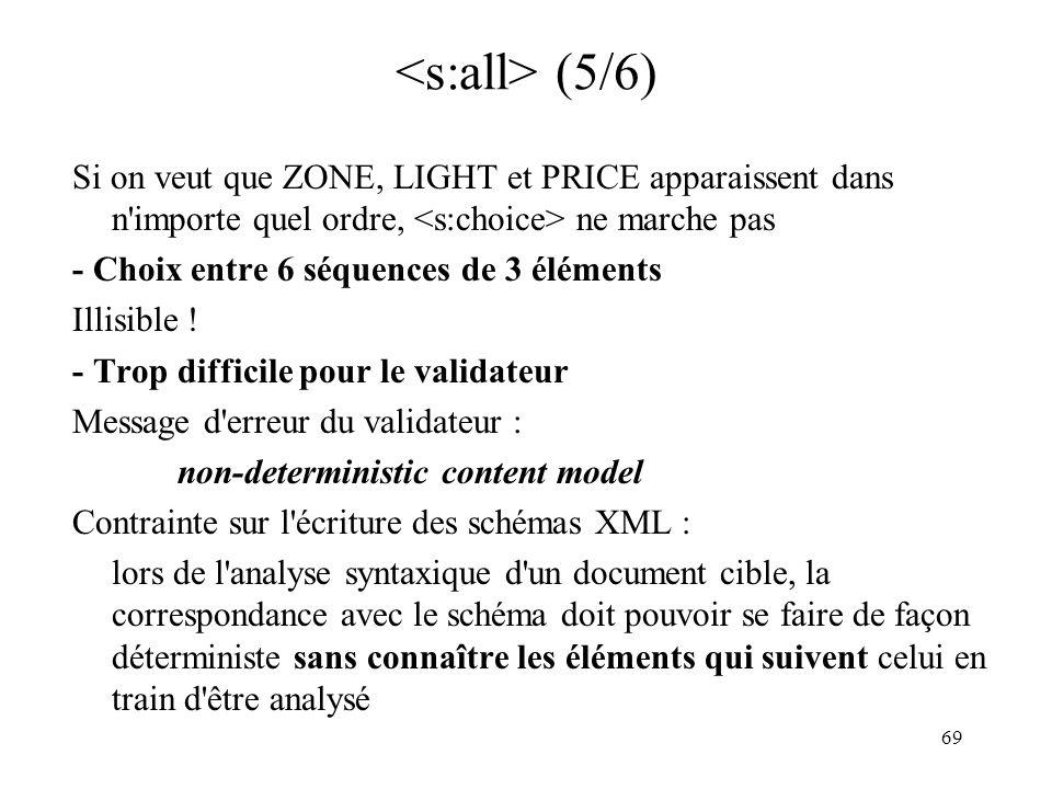 69 (5/6) Si on veut que ZONE, LIGHT et PRICE apparaissent dans n'importe quel ordre, ne marche pas - Choix entre 6 séquences de 3 éléments Illisible !