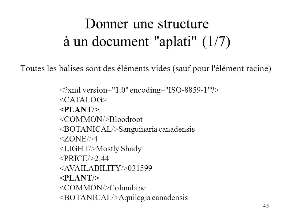 45 Donner une structure à un document