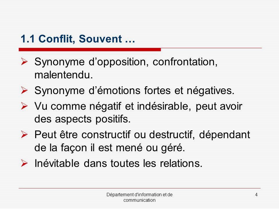 Département d'information et de communication 4 1.1 Conflit, Souvent … Synonyme dopposition, confrontation, malentendu. Synonyme démotions fortes et n