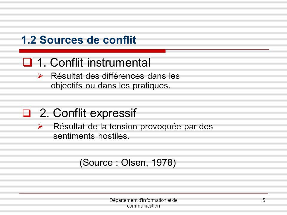 Département d'information et de communication 5 1.2 Sources de conflit 1. Conflit instrumental Résultat des différences dans les objectifs ou dans les