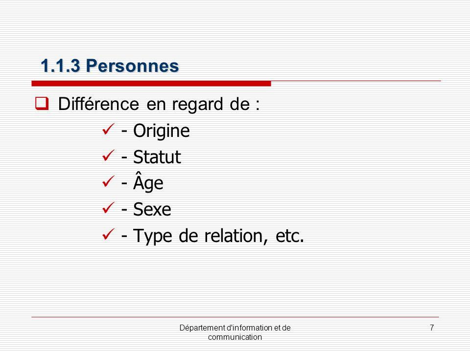 Département d information et de communication 8 - Professionnelle - Sociale - Personnelle, etc.