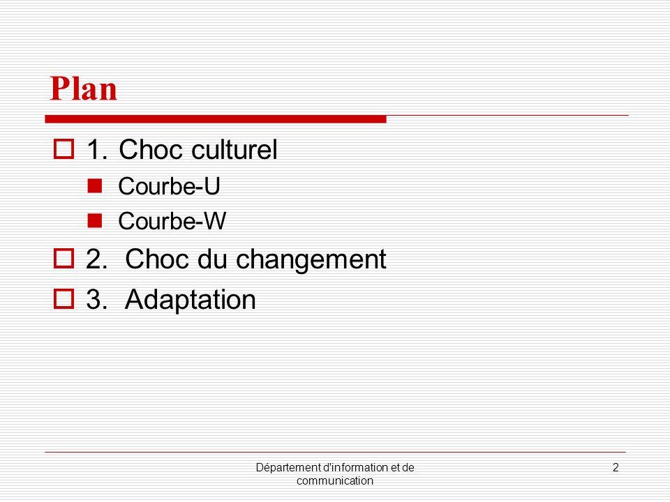 Département d'information et de communication 2 Plan 1. Choc culturel Courbe-U Courbe-W 2. Choc du changement 3. Adaptation
