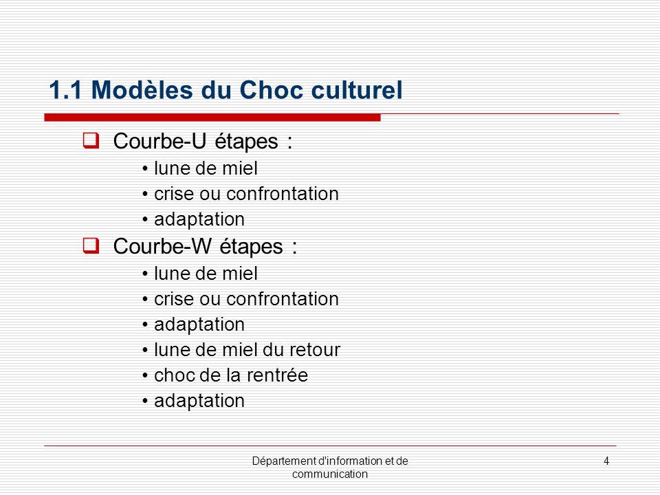 Département d'information et de communication 4 1.1 Modèles du Choc culturel Courbe-U étapes : lune de miel crise ou confrontation adaptation Courbe-W