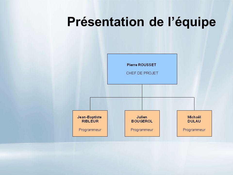 Rappel de la demande Logiciel de gestion de location : –Clients –Effectifs –Équipement –Réservation –Marketing Compatible Windows Analyse Merise Programme écrit en Visual Basic.NET