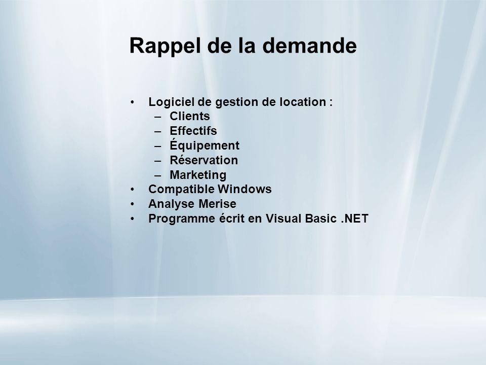 Rappel de la demande Logiciel de gestion de location : –Clients –Effectifs –Équipement –Réservation –Marketing Compatible Windows Analyse Merise Progr