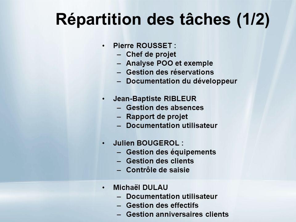 Répartition des tâches (1/2) Pierre ROUSSET : –Chef de projet –Analyse POO et exemple –Gestion des réservations –Documentation du développeur Jean-Bap