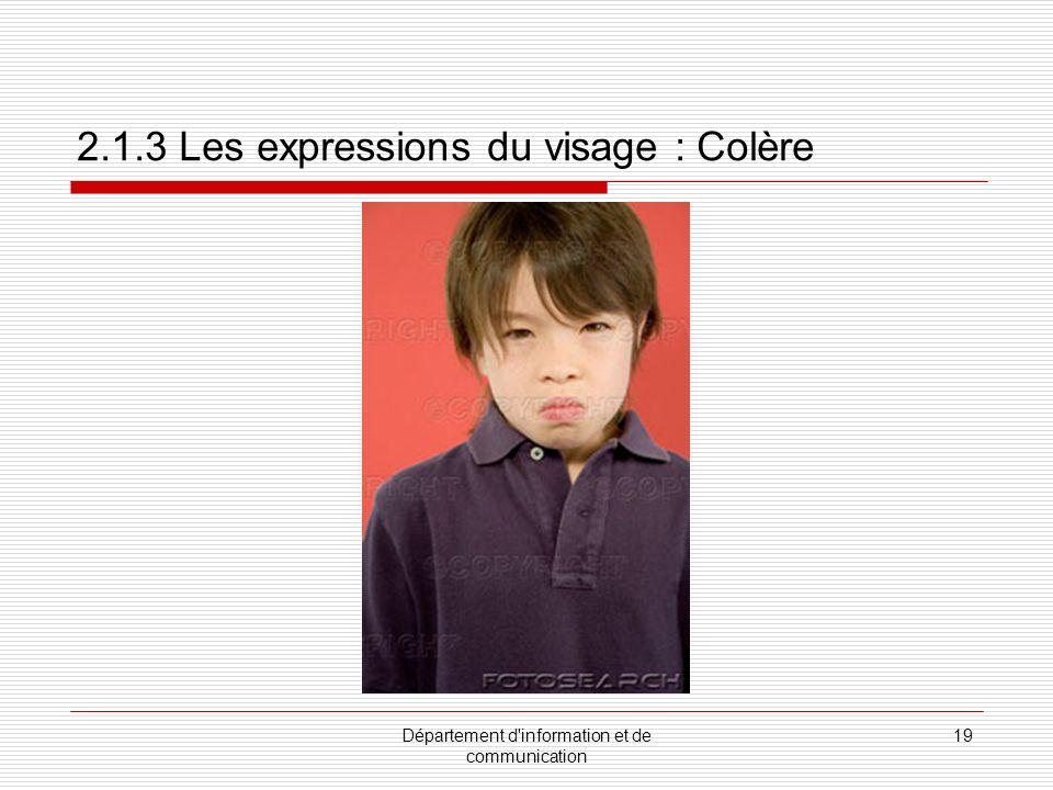 Département d information et de communication 20 2.1.3 Les expressions du visage : Peur