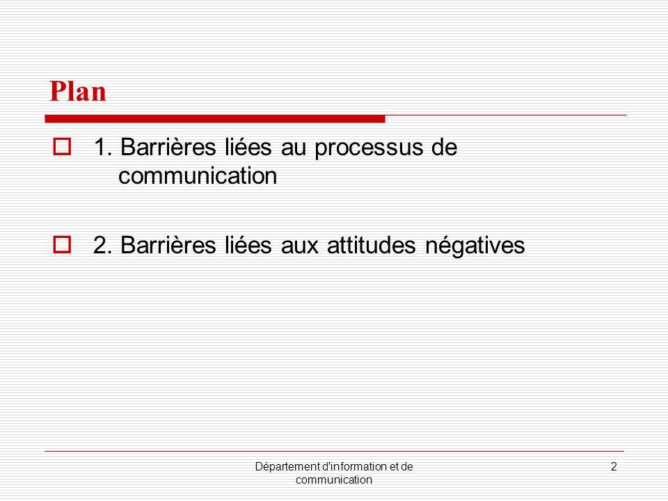 Département d'information et de communication 2 Plan 1. Barrières liées au processus de communication 2. Barrières liées aux attitudes négatives