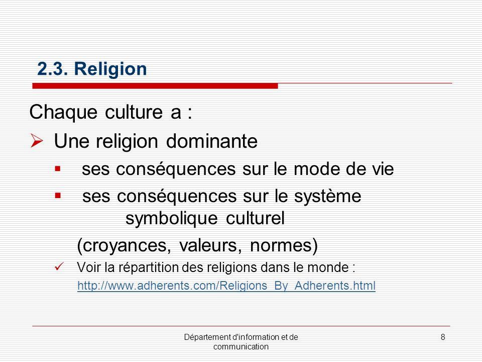 Département d'information et de communication 8 2.3. Religion Chaque culture a : Une religion dominante ses conséquences sur le mode de vie ses conséq