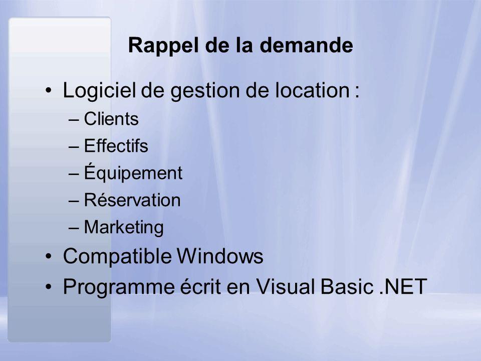 Rappel de la demande Logiciel de gestion de location : –Clients –Effectifs –Équipement –Réservation –Marketing Compatible Windows Programme écrit en V