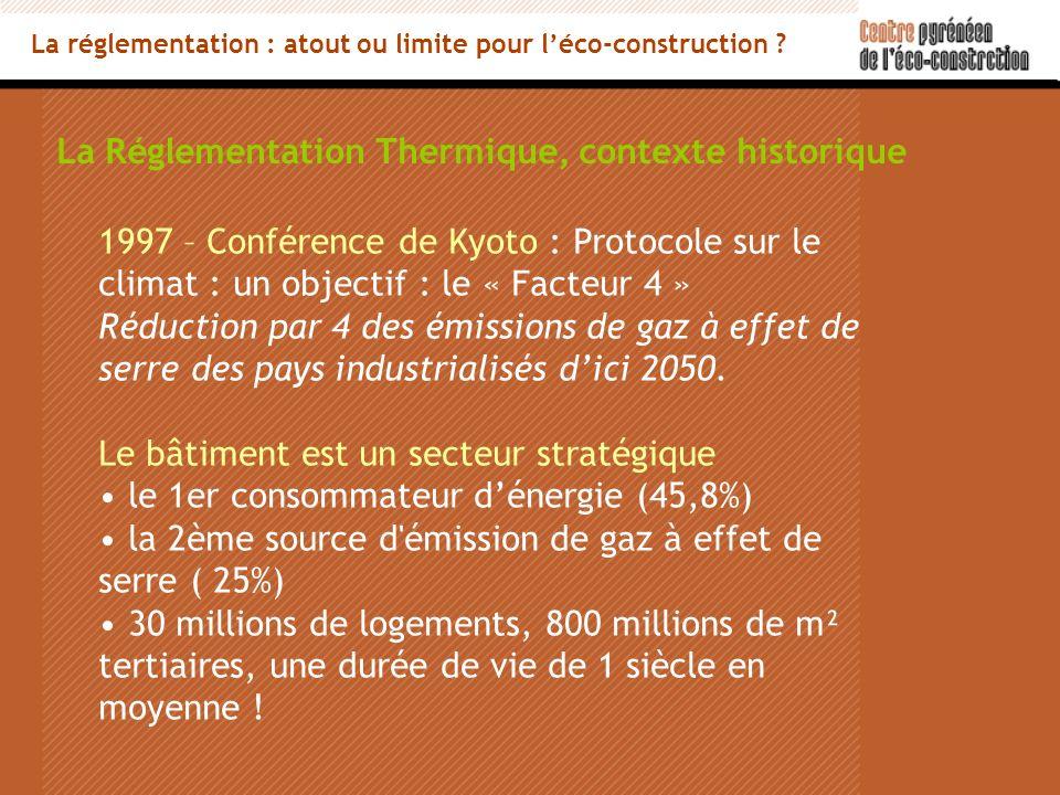 La Réglementation Thermique, contexte historique 1997 – Conférence de Kyoto : Protocole sur le climat : un objectif : le « Facteur 4 » Réduction par 4 des émissions de gaz à effet de serre des pays industrialisés dici 2050.