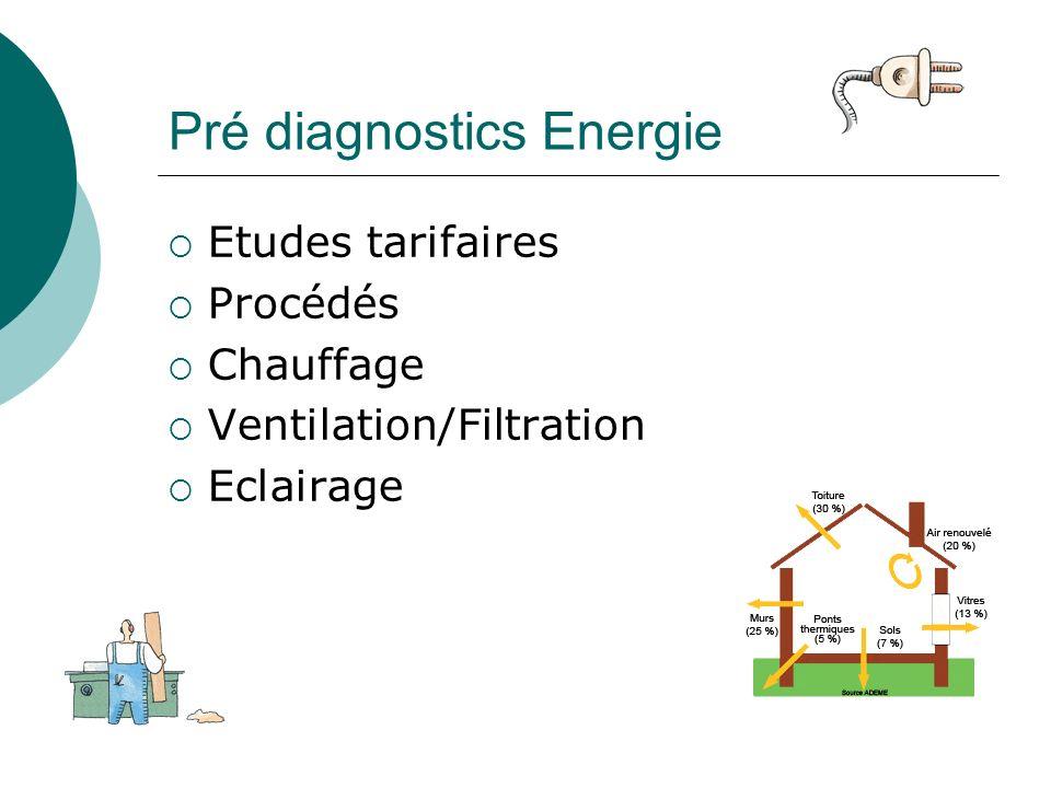 Pré diagnostics Energie Etudes tarifaires Procédés Chauffage Ventilation/Filtration Eclairage