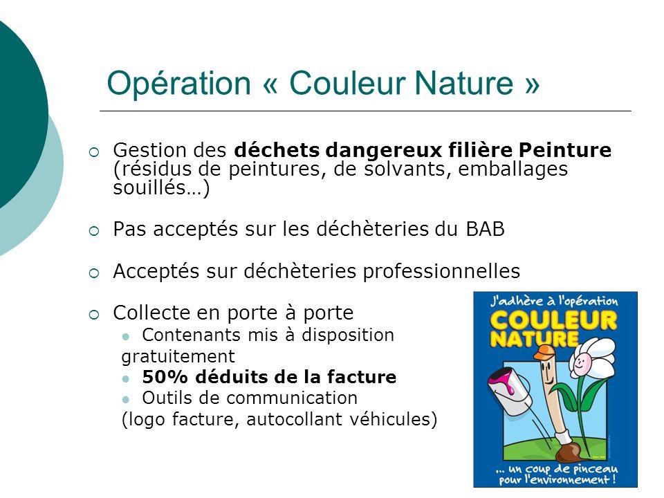 Opération « Couleur Nature » Gestion des déchets dangereux filière Peinture (résidus de peintures, de solvants, emballages souillés…) Pas acceptés sur