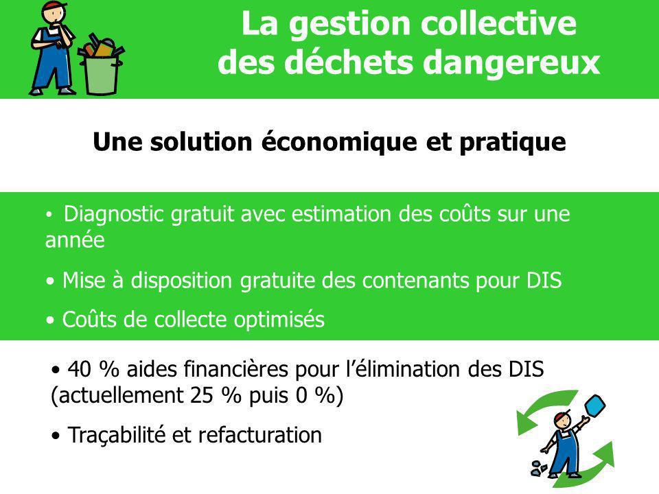 La gestion collective des déchets dangereux Diagnostic gratuit avec estimation des coûts sur une année Mise à disposition gratuite des contenants pour