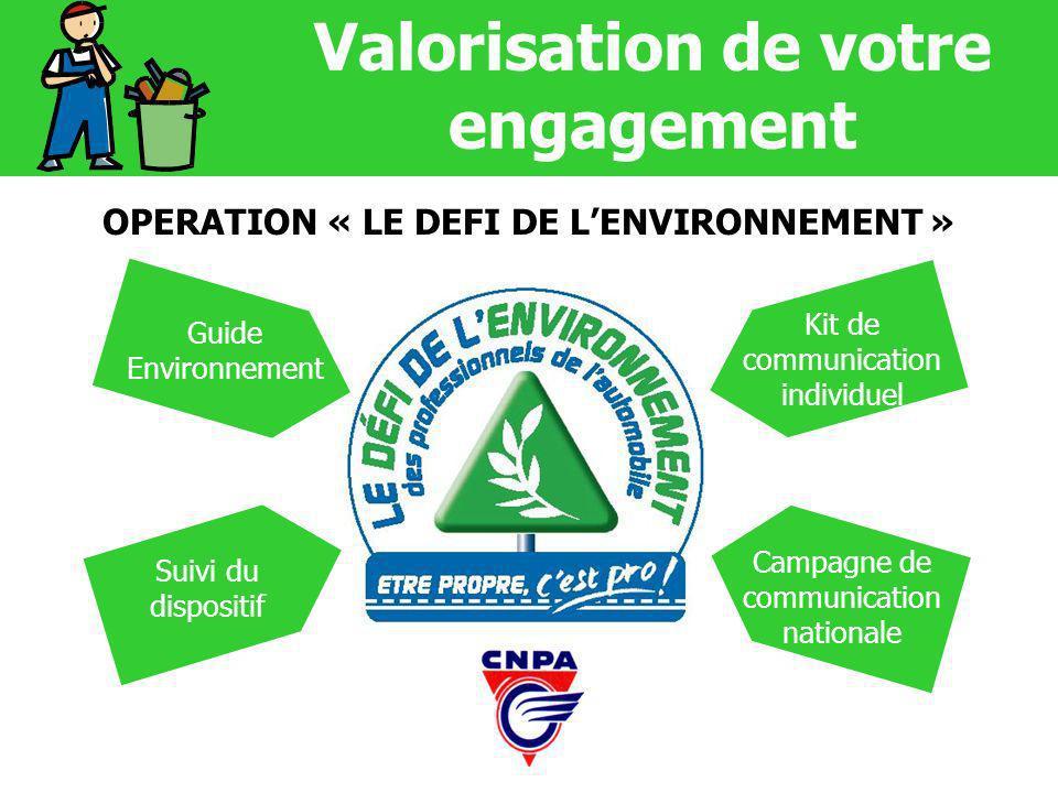 Valorisation de votre engagement OPERATION « LE DEFI DE LENVIRONNEMENT » Guide Environnement Kit de communication individuel Campagne de communication