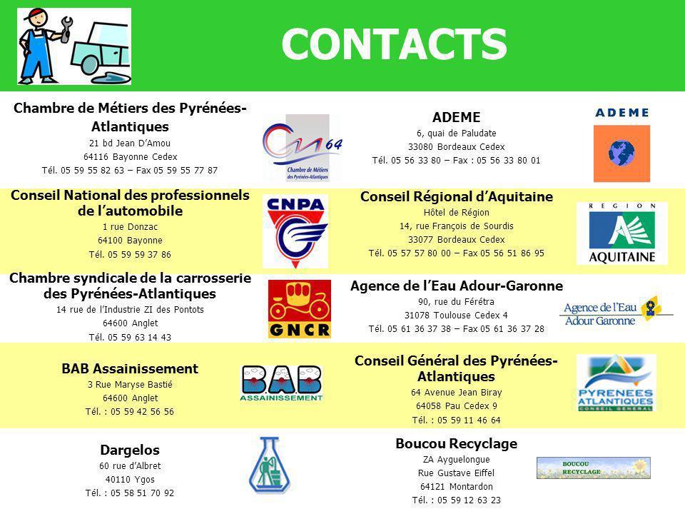 CONTACTS Chambre de Métiers des Pyrénées- Atlantiques 21 bd Jean DAmou 64116 Bayonne Cedex Tél. 05 59 55 82 63 – Fax 05 59 55 77 87 ADEME 6, quai de P