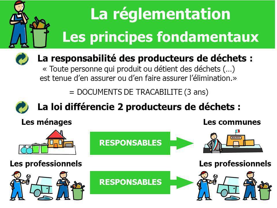 La responsabilité des producteurs de déchets : « Toute personne qui produit ou détient des déchets (…) est tenue den assurer ou den faire assurer léli