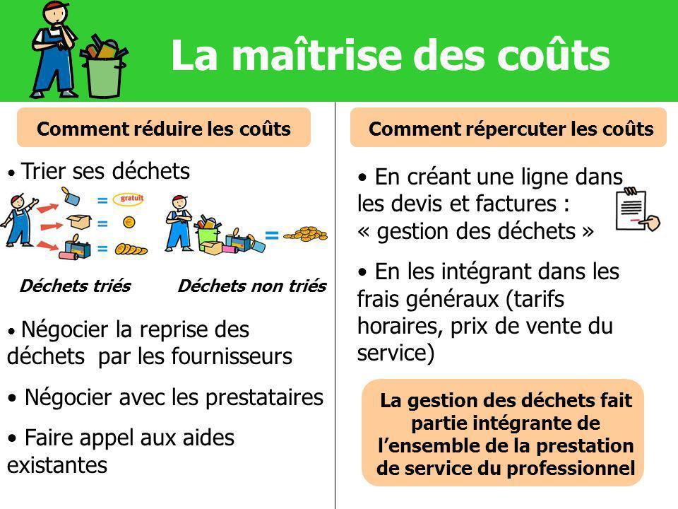 La maîtrise des coûts La gestion des déchets fait partie intégrante de lensemble de la prestation de service du professionnel Comment réduire les coût