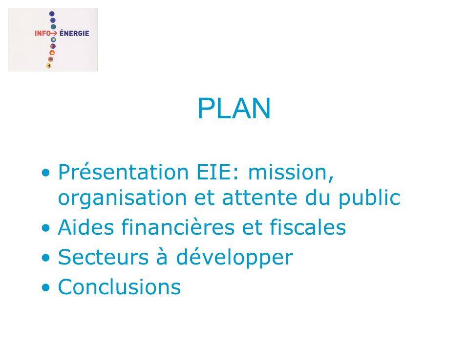 PLAN Présentation EIE: mission, organisation et attente du public Aides financières et fiscales Secteurs à développer Conclusions