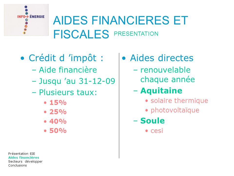 Crédit d impôt : –Aide financière –Jusqu au 31-12-09 –Plusieurs taux: 15% 25% 40% 50% Aides directes –renouvelable chaque année –Aquitaine solaire the
