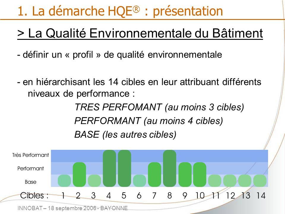 INNOBAT – 18 septembre 2006 - BAYONNE 1. La démarche HQE ® : présentation > La Qualité Environnementale du Bâtiment - définir un « profil » de qualité