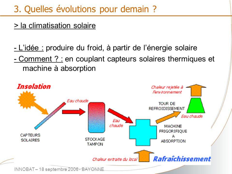 INNOBAT – 18 septembre 2006 - BAYONNE 3. Quelles évolutions pour demain ? > la climatisation solaire - Lidée : produire du froid, à partir de lénergie