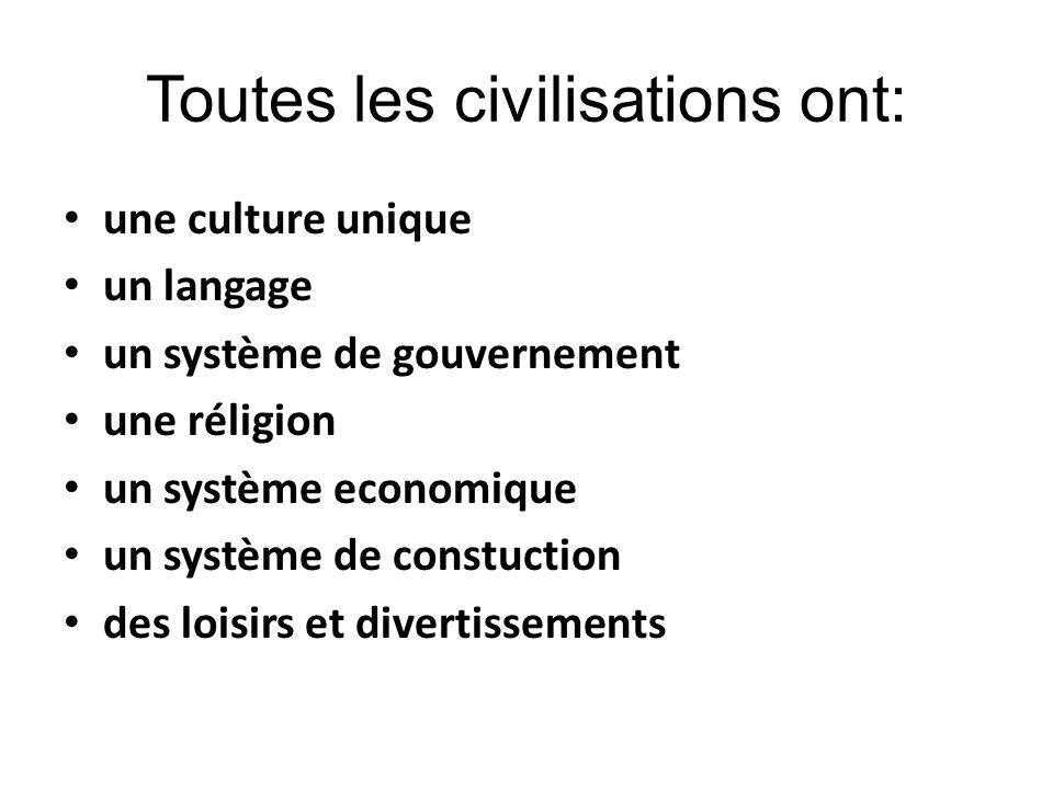 Toutes les civilisations ont: une culture unique un langage un système de gouvernement une réligion un système economique un système de constuction de