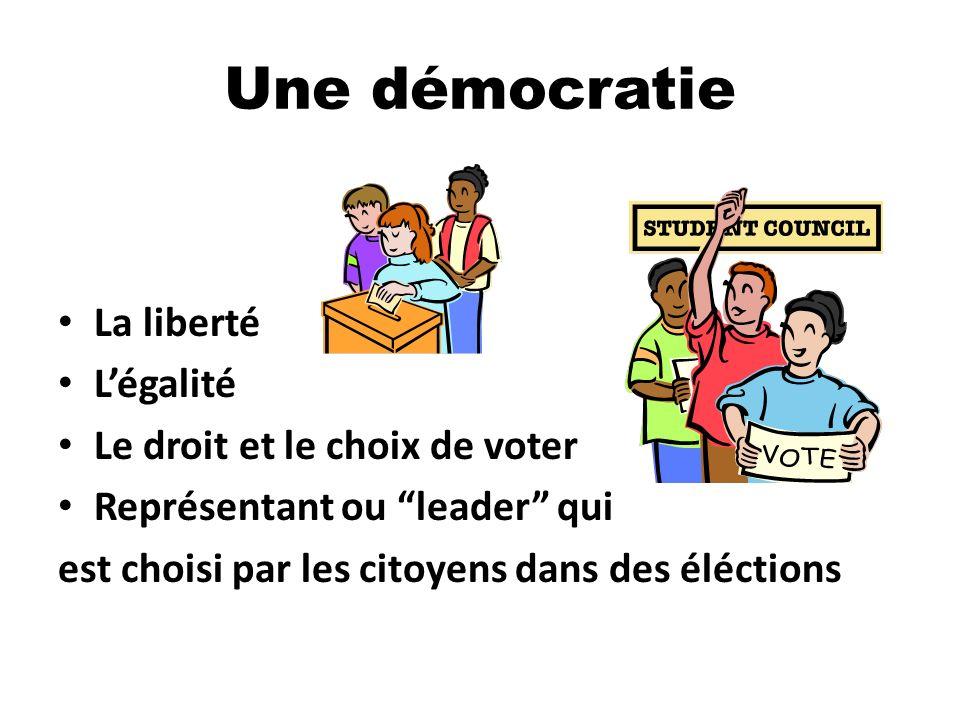 Une démocratie La liberté Légalité Le droit et le choix de voter Représentant ou leader qui est choisi par les citoyens dans des éléctions