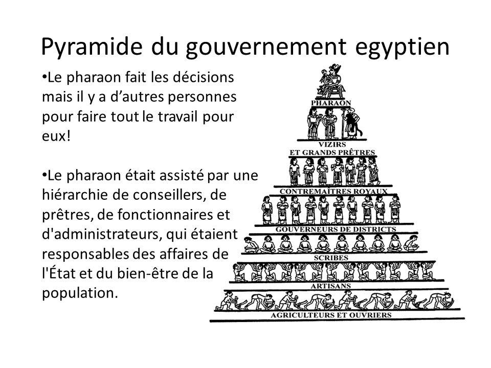 Pyramide du gouvernement egyptien Le pharaon fait les décisions mais il y a dautres personnes pour faire tout le travail pour eux! Le pharaon était as