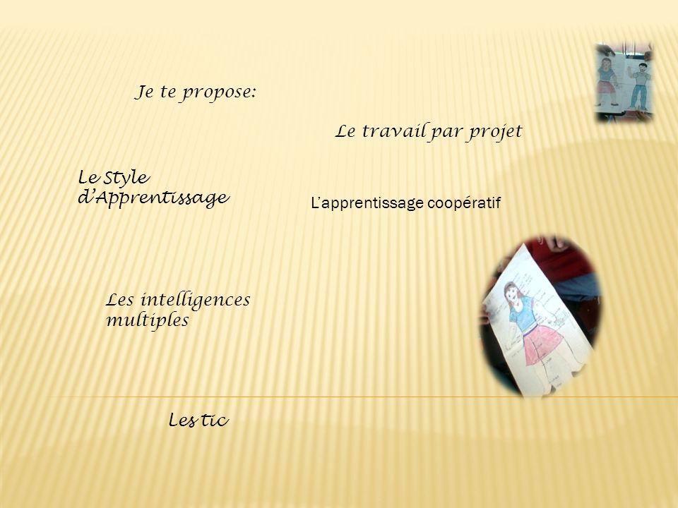 Je te propose: Le travail par projet Lapprentissage coopératif Le Style dApprentissage Les intelligences multiples Les tic