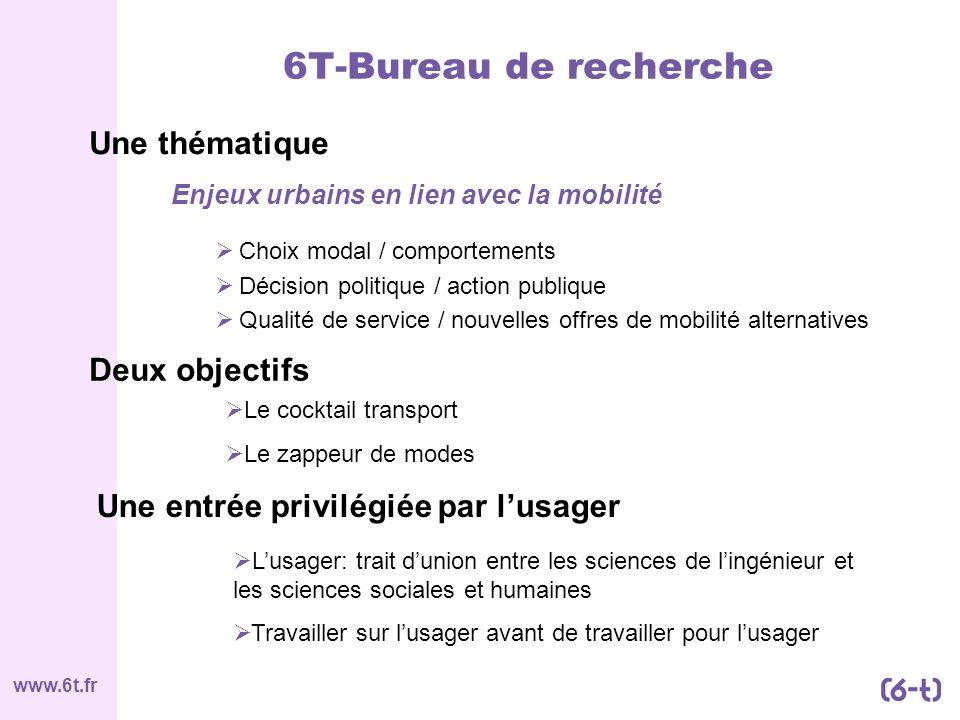 www.6t.fr 6T-Bureau de recherche Enjeux urbains en lien avec la mobilité Choix modal / comportements Décision politique / action publique Qualité de s