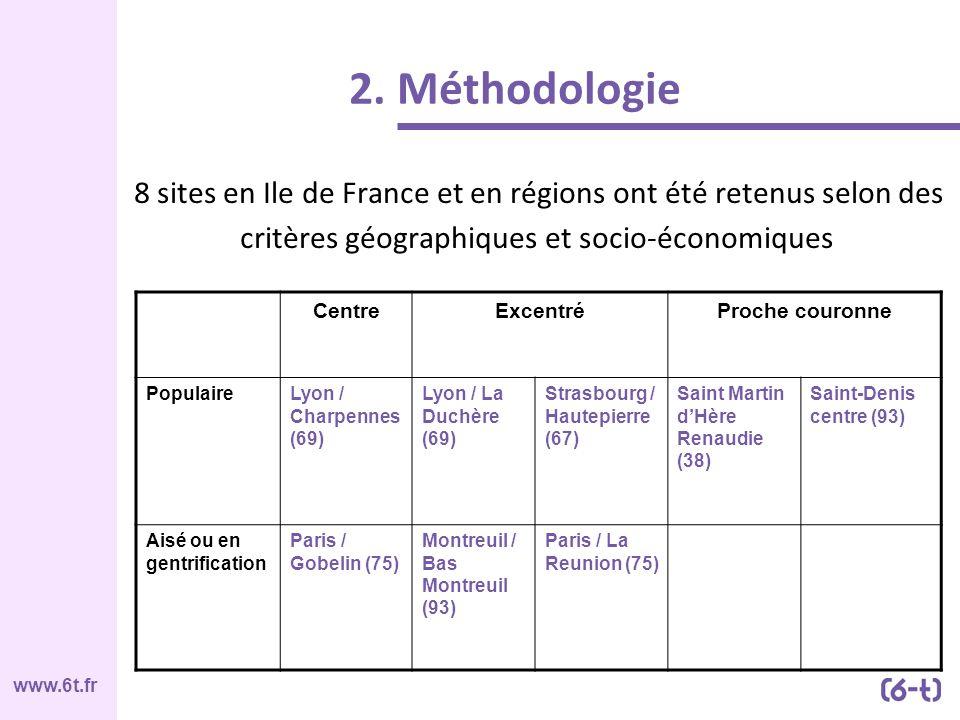 www.6t.fr 2. Méthodologie 8 sites en Ile de France et en régions ont été retenus selon des critères géographiques et socio-économiques CentreExcentréP