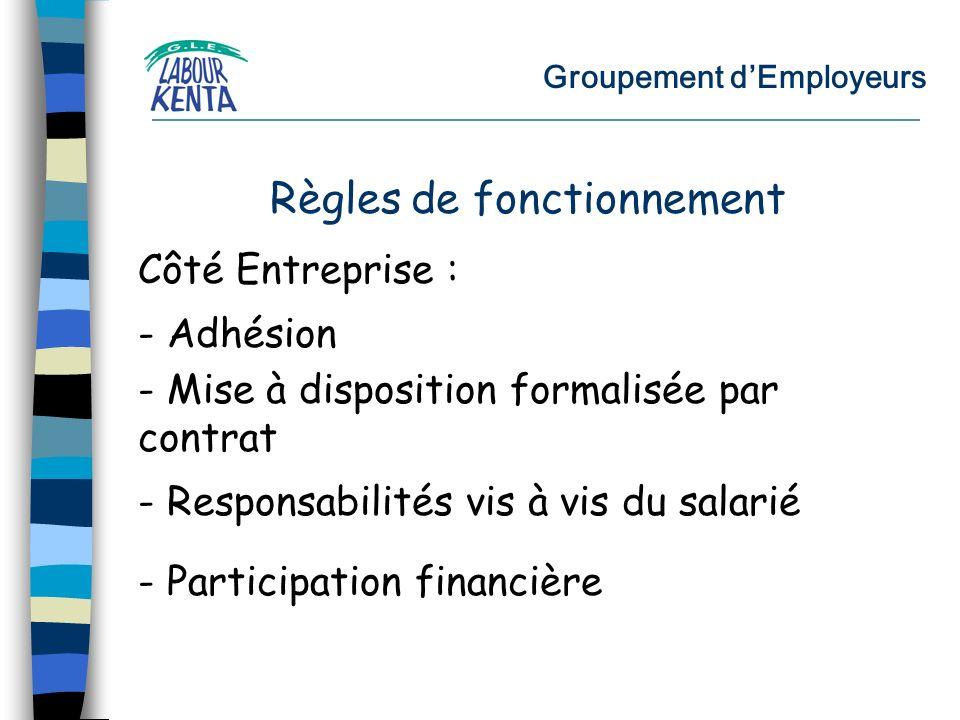 Groupement dEmployeurs Côté Entreprise : Règles de fonctionnement - Mise à disposition formalisée par contrat - Responsabilités vis à vis du salarié - Adhésion - Participation financière