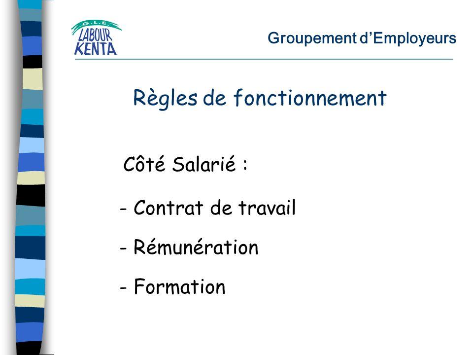 Groupement dEmployeurs Côté Salarié : Règles de fonctionnement - Rémunération - Formation - Contrat de travail