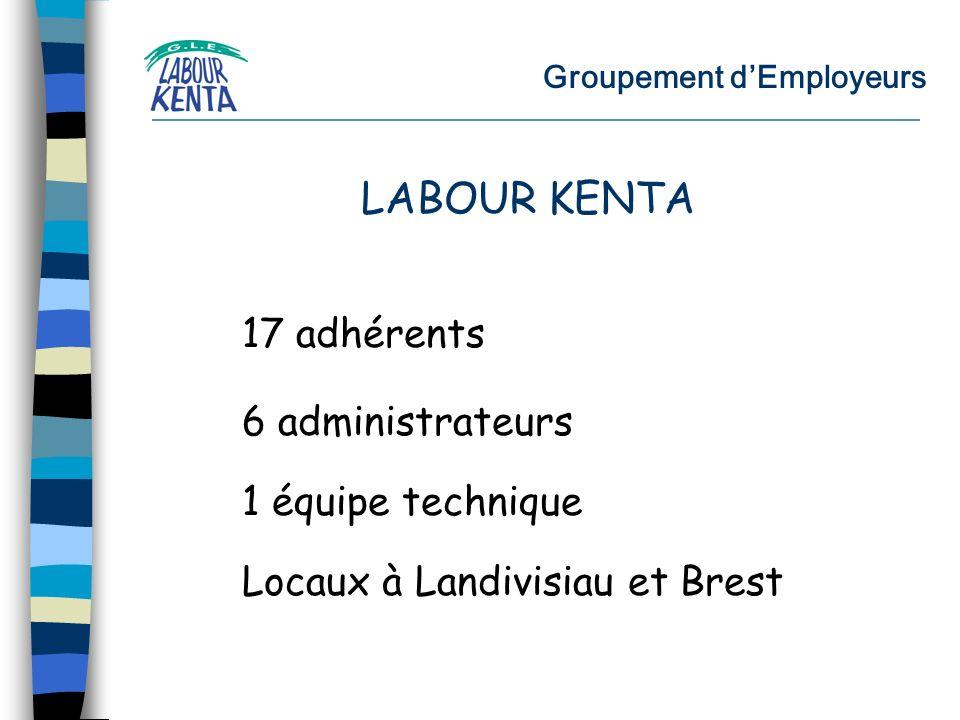 Groupement dEmployeurs 17 adhérents LABOUR KENTA 1 équipe technique Locaux à Landivisiau et Brest 6 administrateurs