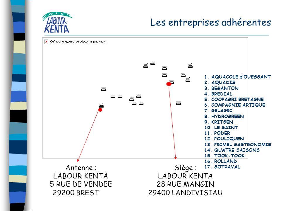 Les entreprises adhérentes 1. AQUACOLE dOUESSANT 2.