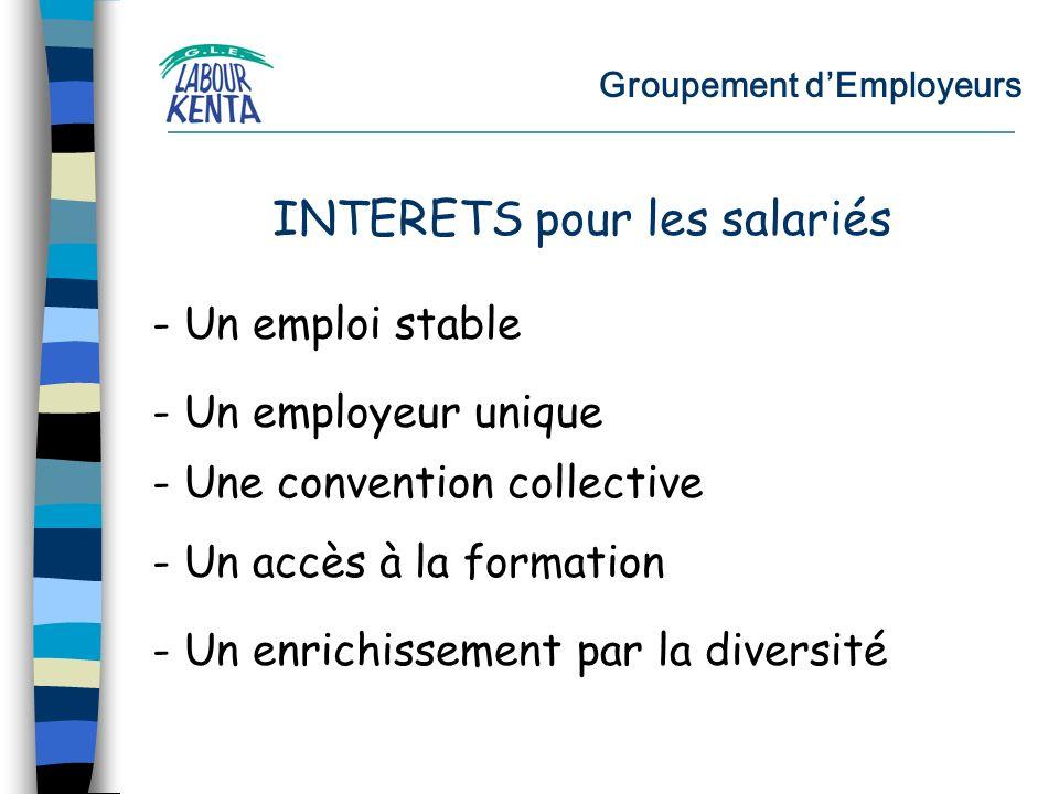 Groupement dEmployeurs - Un emploi stable INTERETS pour les salariés - Une convention collective - Un accès à la formation - Un enrichissement par la diversité - Un employeur unique
