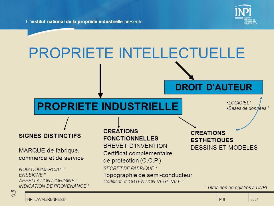 2004 INPI-LAVAL/RENNES©P.6 PROPRIETE INTELLECTUELLE ã L institut national de la propriété industrielle présente DROIT D'AUTEUR PROPRIETE INDUSTRIELLE
