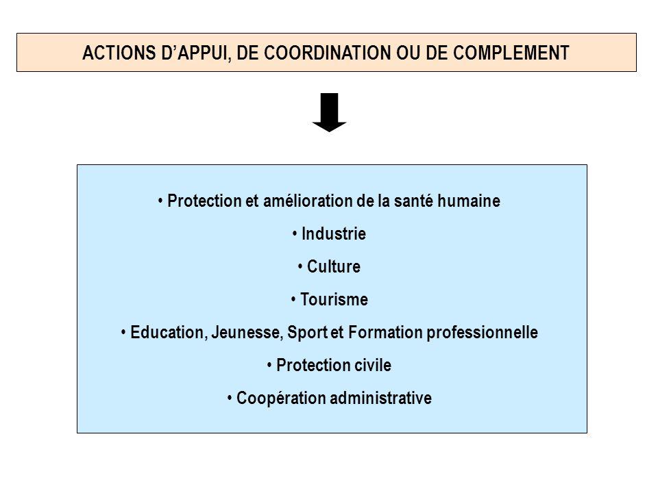 Protection et amélioration de la santé humaine Industrie Culture Tourisme Education, Jeunesse, Sport et Formation professionnelle Protection civile Co