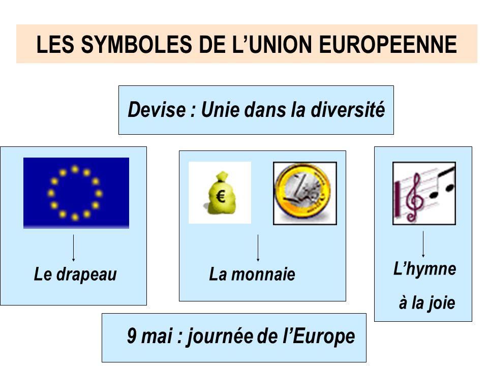 LES SYMBOLES DE LUNION EUROPEENNE Devise : Unie dans la diversité 9 mai : journée de lEurope Le drapeau La monnaie Lhymne à la joie