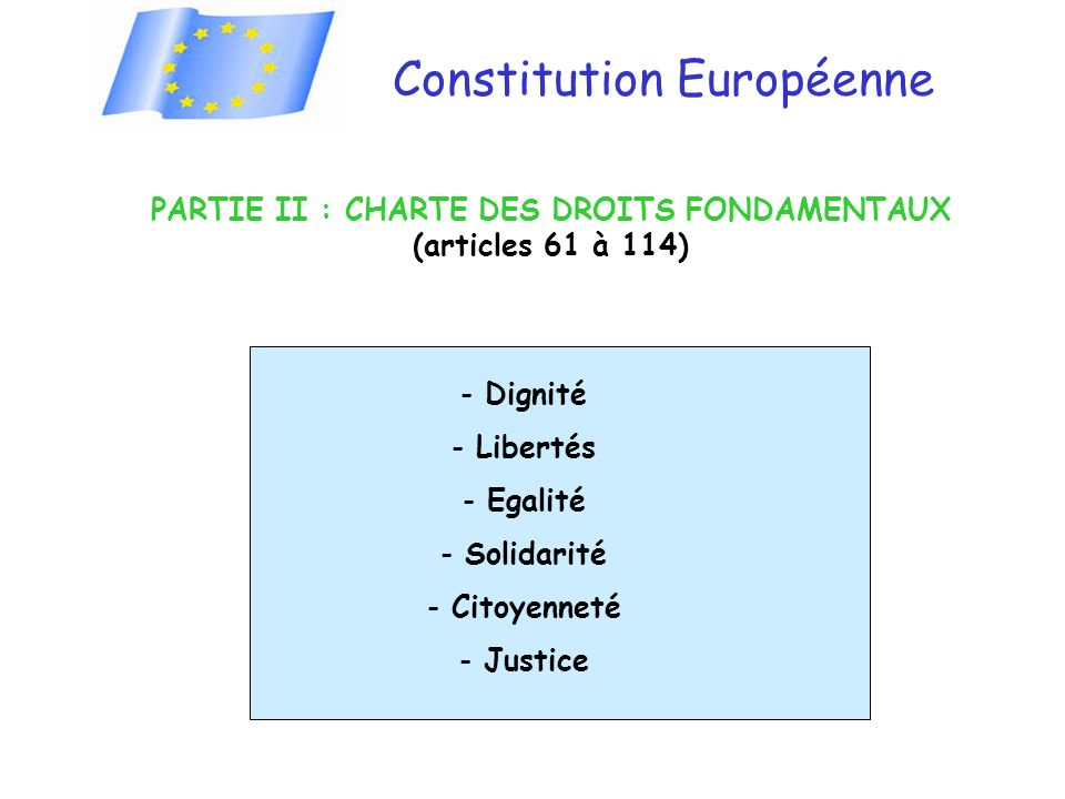 Constitution Européenne PARTIE II : CHARTE DES DROITS FONDAMENTAUX (articles 61 à 114) - Dignité - Libertés - Egalité - Solidarité - Citoyenneté - Justice