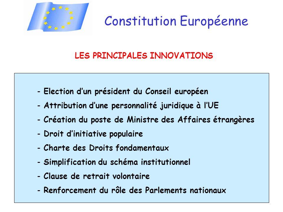 Constitution Européenne LES PRINCIPALES INNOVATIONS - Election dun président du Conseil européen - Attribution dune personnalité juridique à lUE - Cré