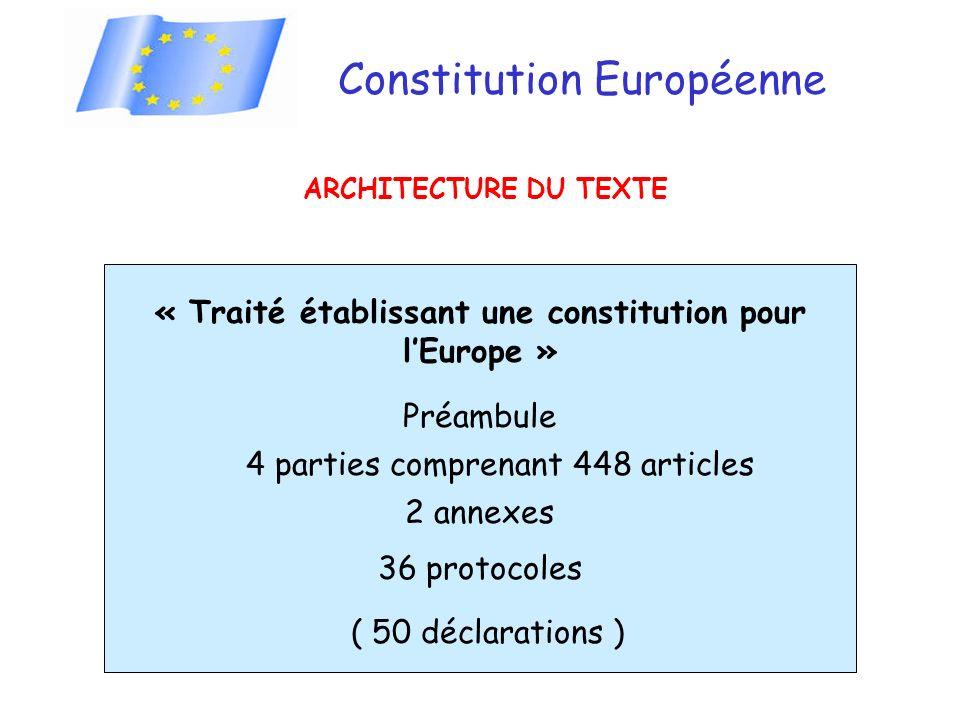 Constitution Européenne ARCHITECTURE DU TEXTE « Traité établissant une constitution pour lEurope » Préambule 4 parties comprenant 448 articles 2 annexes 36 protocoles ( 50 déclarations )