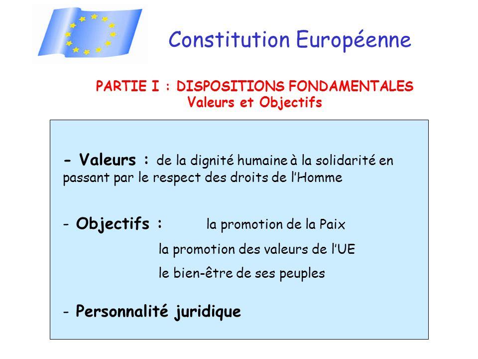 Constitution Européenne PARTIE I : DISPOSITIONS FONDAMENTALES Valeurs et Objectifs - Valeurs : de la dignité humaine à la solidarité en passant par le respect des droits de lHomme - Objectifs : la promotion de la Paix la promotion des valeurs de lUE le bien-être de ses peuples - Personnalité juridique