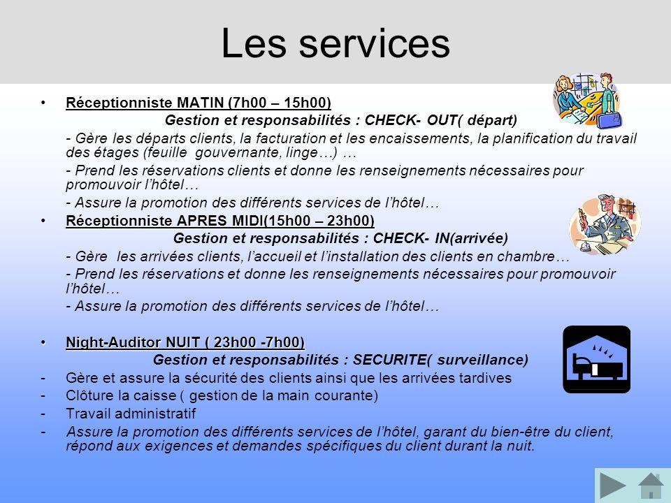 Les services Réceptionniste MATIN (7h00 – 15h00)Réceptionniste MATIN (7h00 – 15h00) Gestion et responsabilités : CHECK- OUT( départ) - Gère les départ